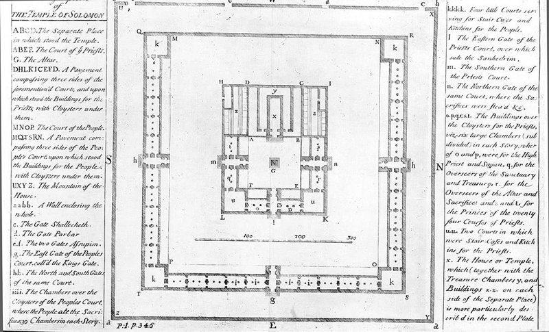 Сакральная геометрия в Первом храме царя Соломона алхимия, мистика, ньютон, оккультизм